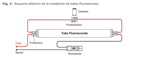 instalacion tubos ledcomo de leddiagrama conexion tubo uKT1lJFc3